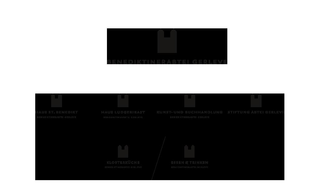 Benediktinerabtei Gerleve – Logo